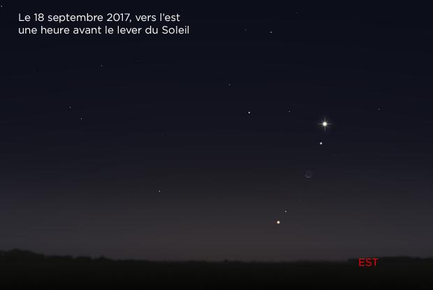 Vénus, Lune, Mars et Mercure 20170918