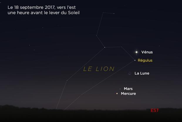 Vénus, Lune, Mars et Mercure 20170918 (annoté)