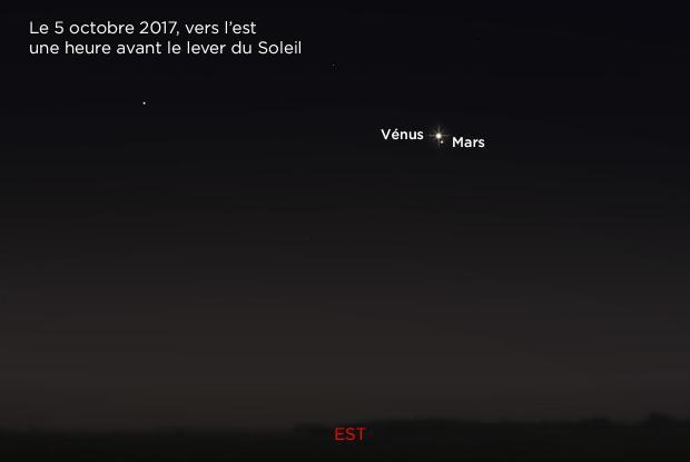 Vénus et Mars et Mercure 20171005 (annoté)