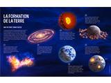 Illustration de la naissance de la Terre