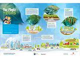 Phytotechnologie's poster