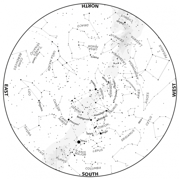Monthly Sky map - January 2020