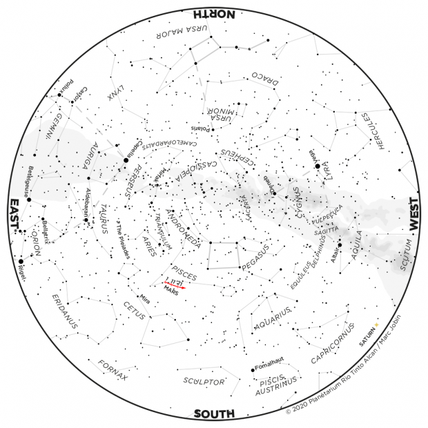 Monthly Sky map - October 2020