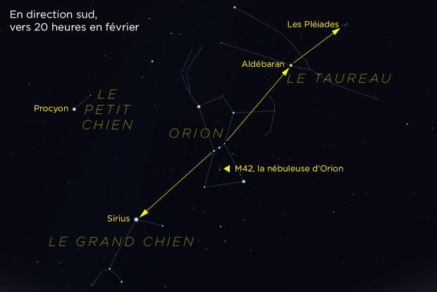 Orion et repères (annoté)