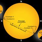 Passage de Mercure devant le Soleil